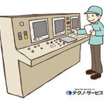 株式会社テクノ・サービス 広告No.335235